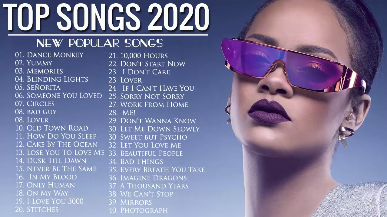 TOP 40 Songs of 2020 2021 (Best Hit Music Playlist) on Spotify
